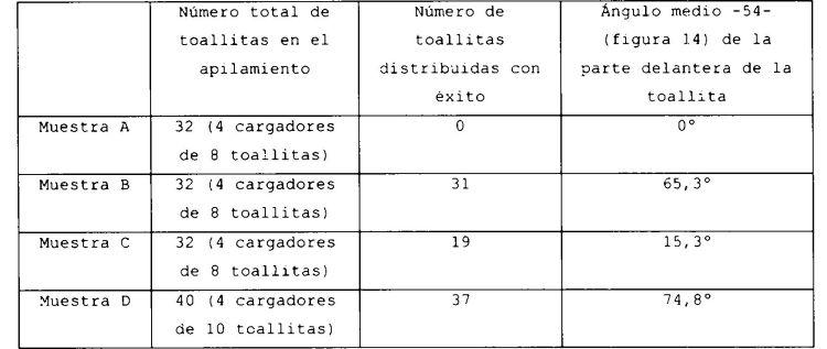 DISTRIBUIDOR DE TOALLITAS CON CAPACIDAD DE EXTRACCION INCREMENTADA.