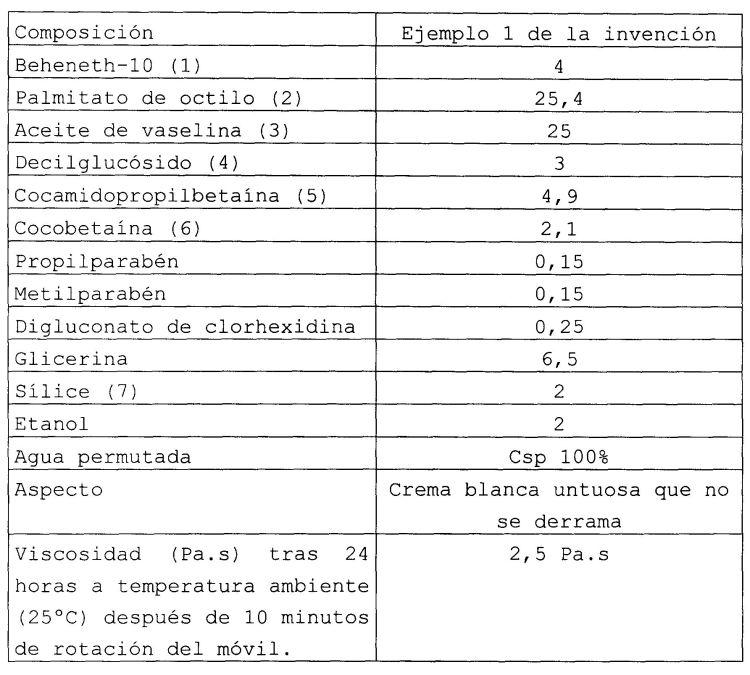 EMULSION DE ACEITE-EN-AGUA ESPUMANTE Y SU UTILIZACION COSMETICA.