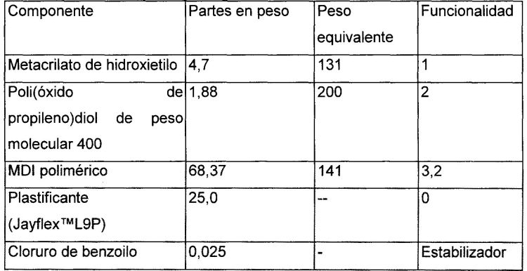 ESPUMAS RIGIDAS DE POLIURETANO CON ALTA REACTIVIDAD, PARA UNION.