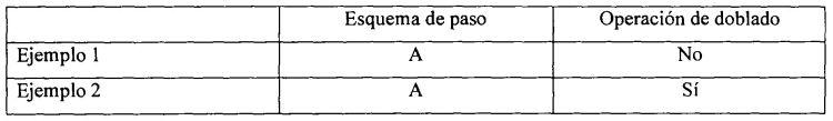 METODO DE FABRICACION DE UN HILO DE ACERO.
