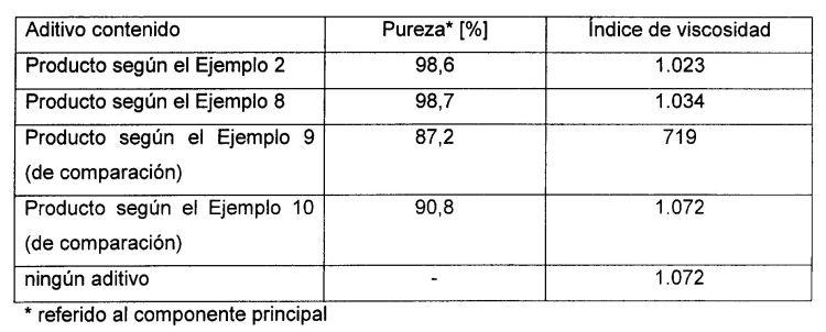PROCEDIMIENTO PARA LA PREPARACION DE SALES DE ACIDOS DIALQUIL-FOSFINICOS.