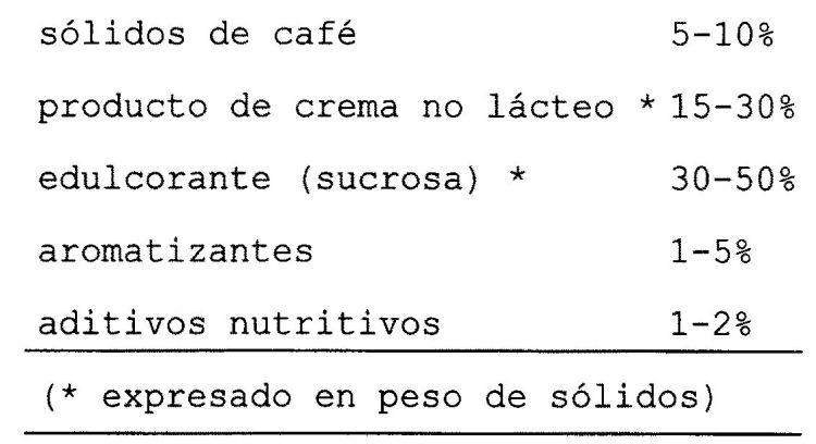 PROCEDIMIENTO PARA SUMINISTRAR BEBIDAS FRIAS Y CALIENTES BAJO DEMANDA CON UNA VARIEDAD DE CONDIMENTOS Y ADITIVOS NUTRITIVOS.