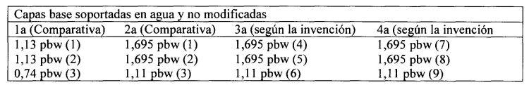 PROCESO DE PRODUCCION DE RECUBRIMIENTOS MULTICAPA EN TONOS DE COLOR METALICO VIVAZ.