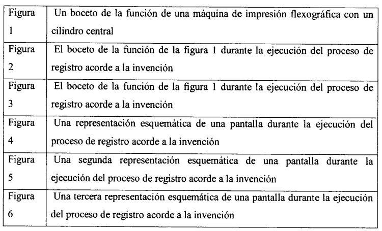 PROCESO DE REGISTRO.