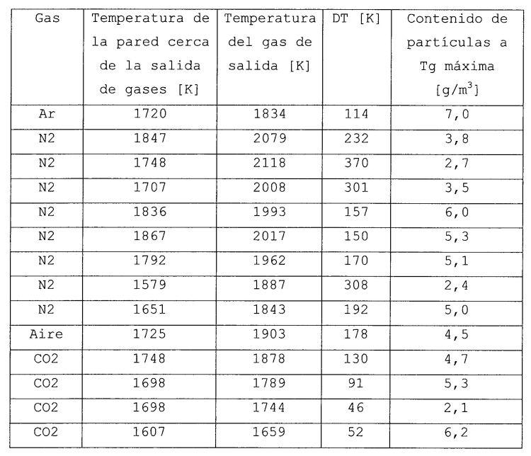 RECEPTOR SOLAR CON UNA PLURALIDAD DE ENTRADAS DE FLUIDO DE TRABAJO.