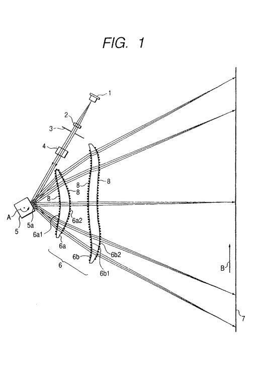 SISTEMA OPTICO DE ESCANEADO CON MICROESTRUCTURA DE RETICULA Y APARATO DE FORMACION DE IMAGENES.