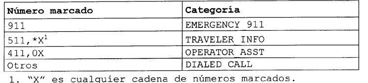 SISTEMA Y METODO PARA PROPORCIONAR INFORMACION DE TRAFICO USANDO DATOS OPERATIVOS Y DESARROLLADOS POR UNA RED INALAMBRICA.