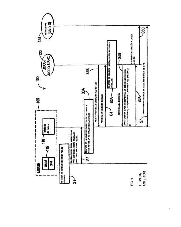 UNIDAD MOVIL QUE TIENE FUNCIONALIDAD DE PROTOCOLO INTERNET (IP).