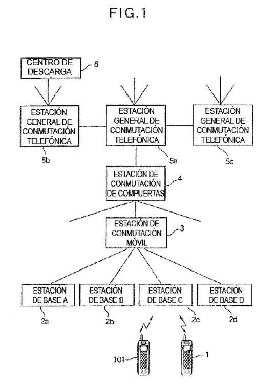 APARATO REPRODUCTOR DE MUSICA, PROCEDIMIENTO PARA LA REPRODUCCION DE MUSICA Y DISPOSITIVO DE TERMINAL DE TELEFONO.