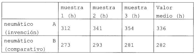 NEUMATICO CON ESTRUCTURA DE TALON MEJORADA.