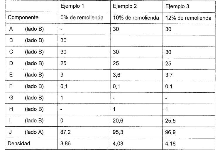 PROCEDIMIENTO PARA LA FABRICACION DE UNA ESPUMA SEMIDIRIGIDA QUE ABSORBE ENERGIA CON CARGAS DE POLIURETANO.