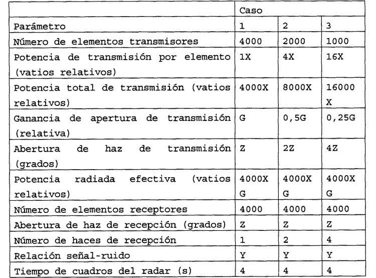 Pin radiofrecuencia se puede dividir en las siguientes for Se puede dividir un piso en dos