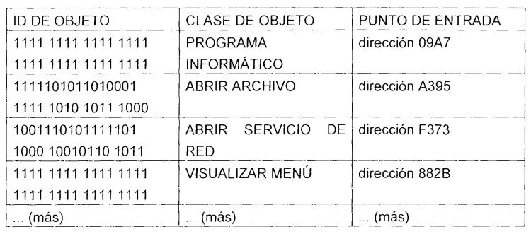 CARGA DINAMICA Y CREACION DE OBJETOS FUNCIONALES EN UN DISPOSITIVO INALAMBRICO.