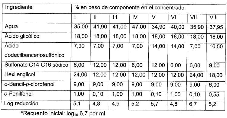 DESCONTAMINACION CON FENOLES DE SUPERFICIES CONTAMINADAS CON PRIONES.