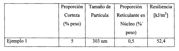 PROCEDIMIENTO PARA LA ELABORACION DE POLVOS POLIMERICOS.