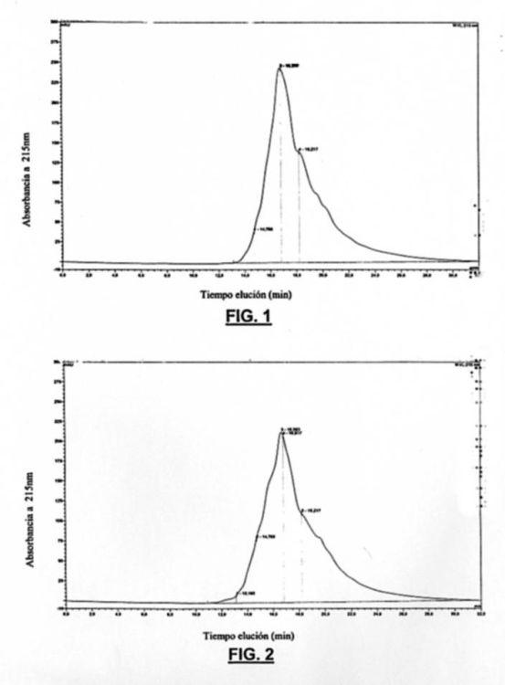 Hidrolizado enzimatico de colageno y procedimiento de obtencion - Alimentos que contienen colageno hidrolizado ...