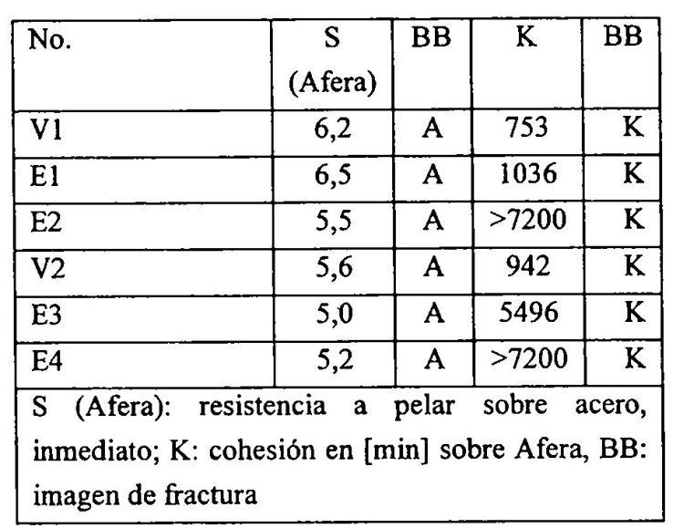 METODO PARA LA PREPARACION DE DISPERSIONES POLIMERICAS ACUOSAS.