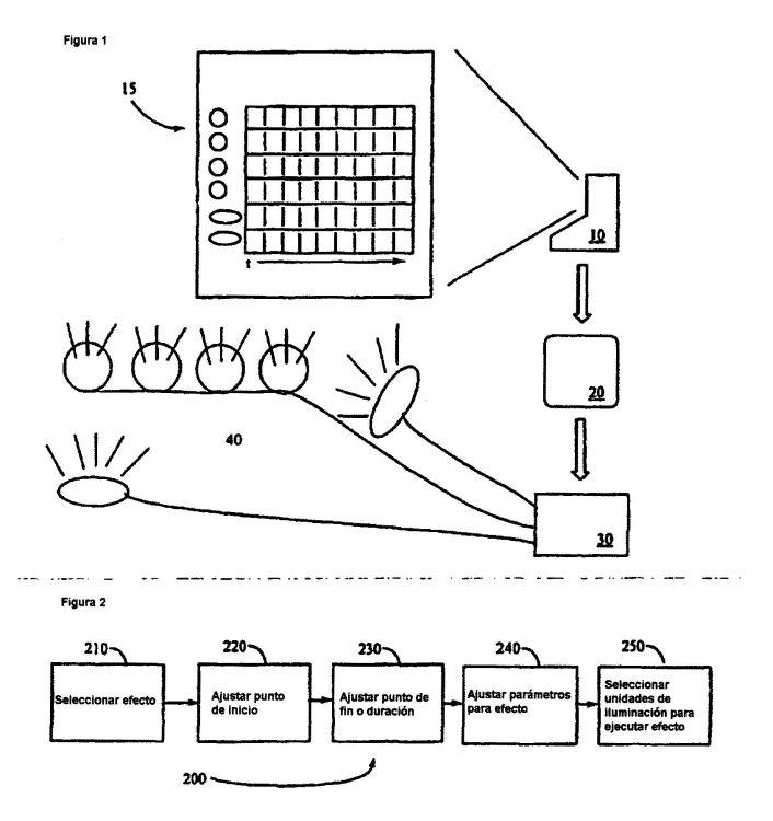 Sistemas y procedimientos para crear secuencias de - Dowling iluminacion ...