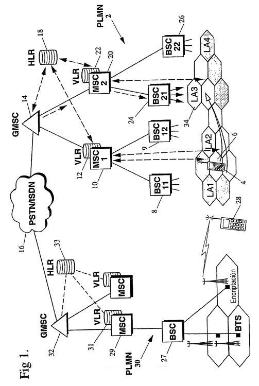 UN SISTEMA Y UN METODO PARA COMUNICAR CAPACIDADES DE FUNCIONAMIENTO EN UNA RED TELECOMUNICACIONES.