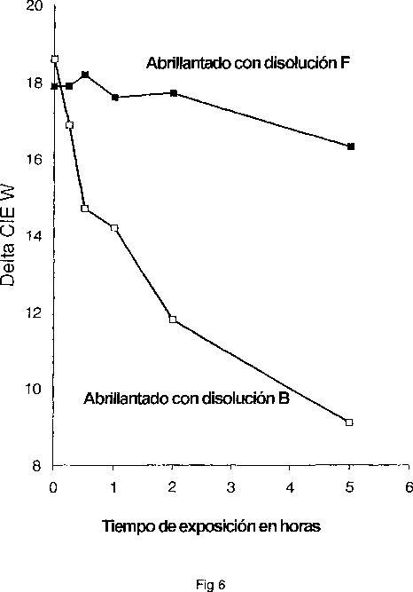 MEJORAS RELACIONADAS CON ABRILLANTADORES OPTICOS.