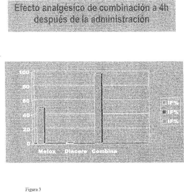 FORMULACIONES FARMACEUTICAS SOLIDAS CONTENIENDO DIACEREINA Y MELOXICAM.