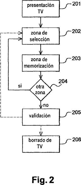 PROCEDIMIENTO DE CONTROL DE UN APARATO DE REPRODUCCION DE AUDIO/VIDEO MEDIANTE UNA INTERFAZ RESTRINGIDA.