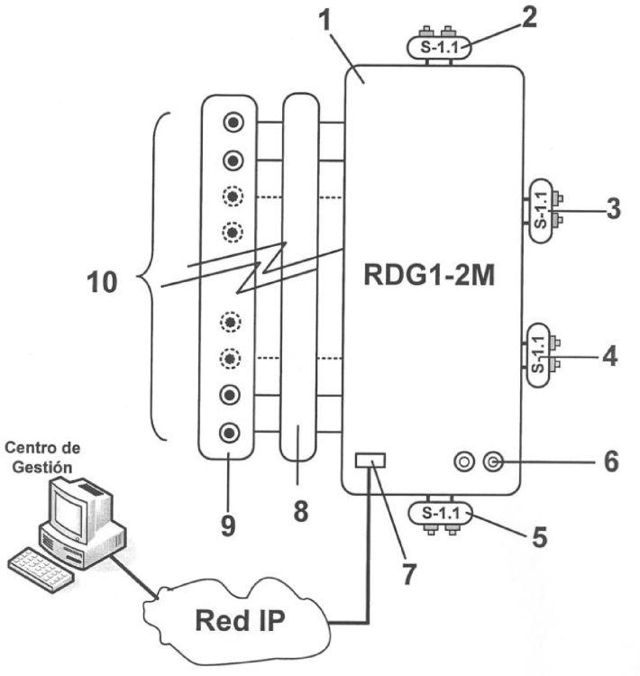 REPARTIDOR DIGITAL GESTIONABLE PARA TRAMAS DE 2 MBIT/S.