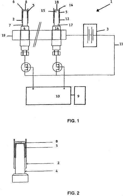Dispositivo generador de gas lacrimogeno - Generador de gas ...