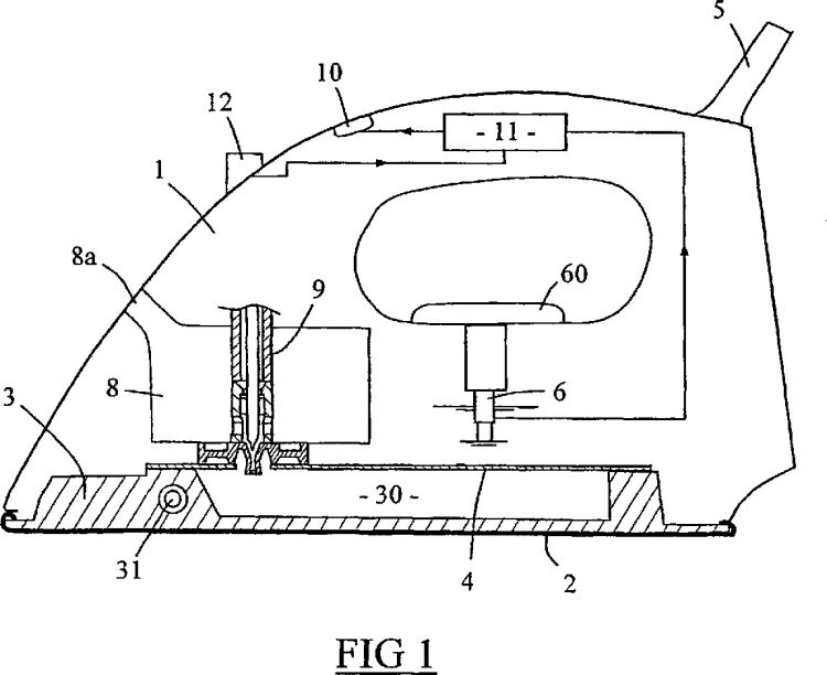Plancha de ropa a vapor con indicador de incrustaciones - Planchas industriales para ropa ...