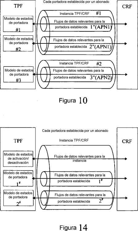 PROCEDIMIENTO PARA ESTABLECER EL DIALOGO DE COBRO BASANDOSE EN LOS DATOS EN PAQUETES.