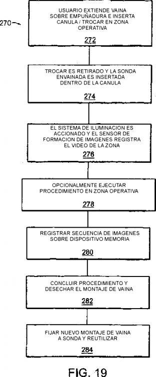 ENDOSCOPIO EN MINIATURA CON SISTEMA DE FORMACION DE IMAGENES POR FIBRA OPTICA.