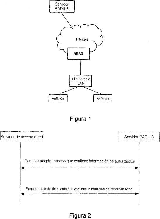 METODO Y SISTEMA PARA AUTORIZAR Y FACTURAR A UN ANFITRION CON MULTIPLES DIRECCIONES EN UNA RED IPV6.