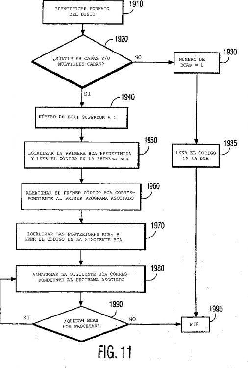 IDENTIFICACION DE INFORMACION DE PROGRAMA EN UN SOPORTE DE REGISTRO.