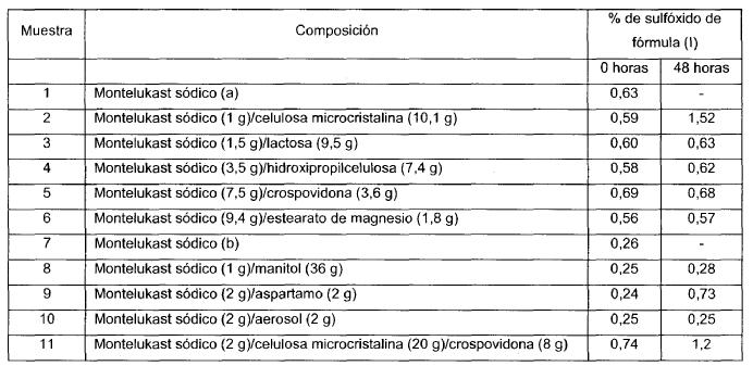propecia urinary problems