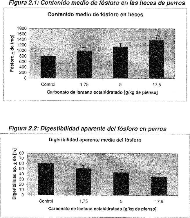 USO DE CARBONATOS DE LANTANO PARA LA REDUCCION DE LA DIGESTIBILIDAD DE FOSFORO EN LA NUTRICION ANIMAL.