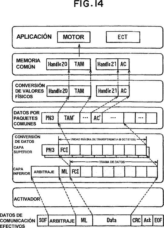 UNIDAD DE CONTROL DE AUTOMOVIL QUE TIENE DIFERENTES MODULOS DE PROGRAMA.