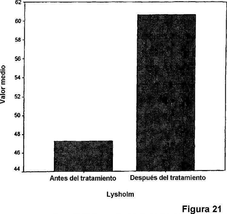 Tratamiento antibacteriano de la osteoartritis for Tratamiento antibacteriano