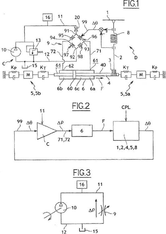 Circuito Hidraulico : Circuito hidrÁulico de accionamiento direcciÓn asistida…
