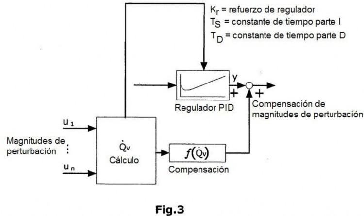 Circuito Frigorifico : Procedimiento para hacer funcionar un circuito frigorÍfico…