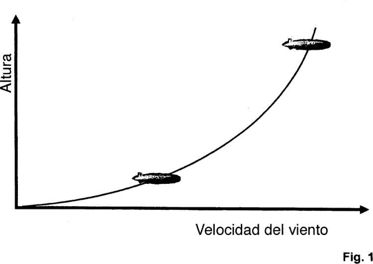 GENERADOR ELÉCTRICO ACCIONADO POR EL VIENTO.