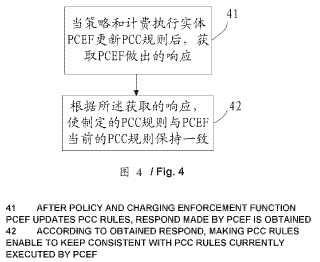 Método, dispositivo y sistema para actualizar reglas PCC.