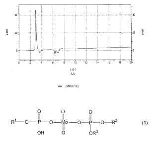 Compuesto de FÓSFORO-MOLIBDENO, método para su producción, aditivo que contiene el compuesto para lubricante, y composición lubricante.