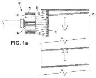 Dispositivo rotatorio de sellamiento de impulso.