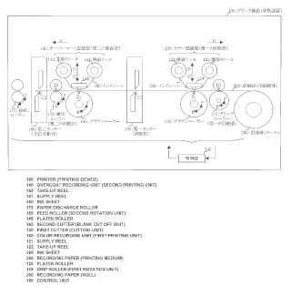Dispositivo de impresión y procedimiento de impresión.
