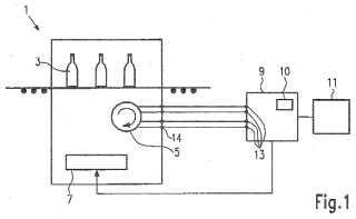 Dispositivo y procedimiento para la comprobación de la capacidad de funcionamiento de un indicador de impulsos de giro.