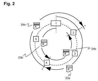 Transmisión de datos en una red de comunicaciones del tipo anillo.