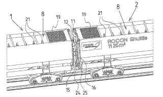 Procedimiento y dispositivo para el transporte de hormigón sobre carriles.
