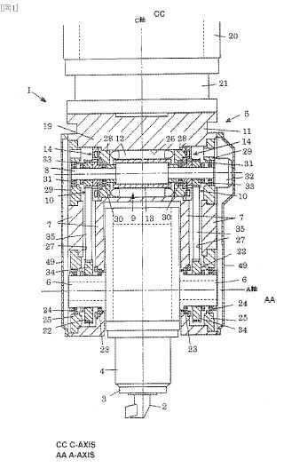Cabezal de husillo de máquina herramienta.