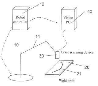 Sistema de detección para la identificación de efectos en costuras de soldadura.