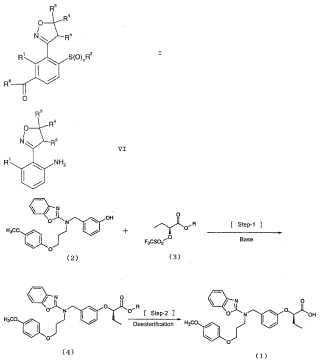 Método para la preparación de isoxazolin-3-il-acilbencenos.
